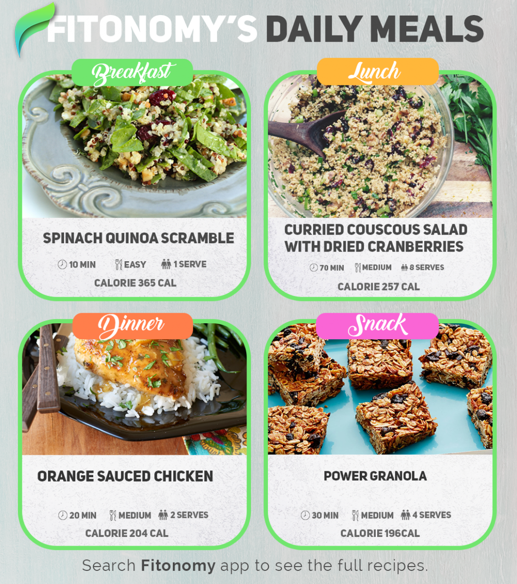 Pin on Fitonomy Kitchen - Recipes For Weight Loss App