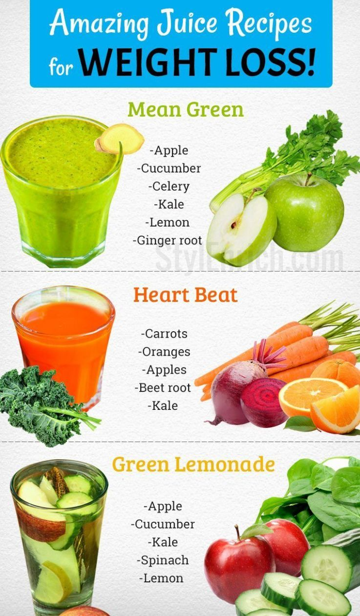Pin on HEALTH - Best Recipes For Weight Loss Juicing