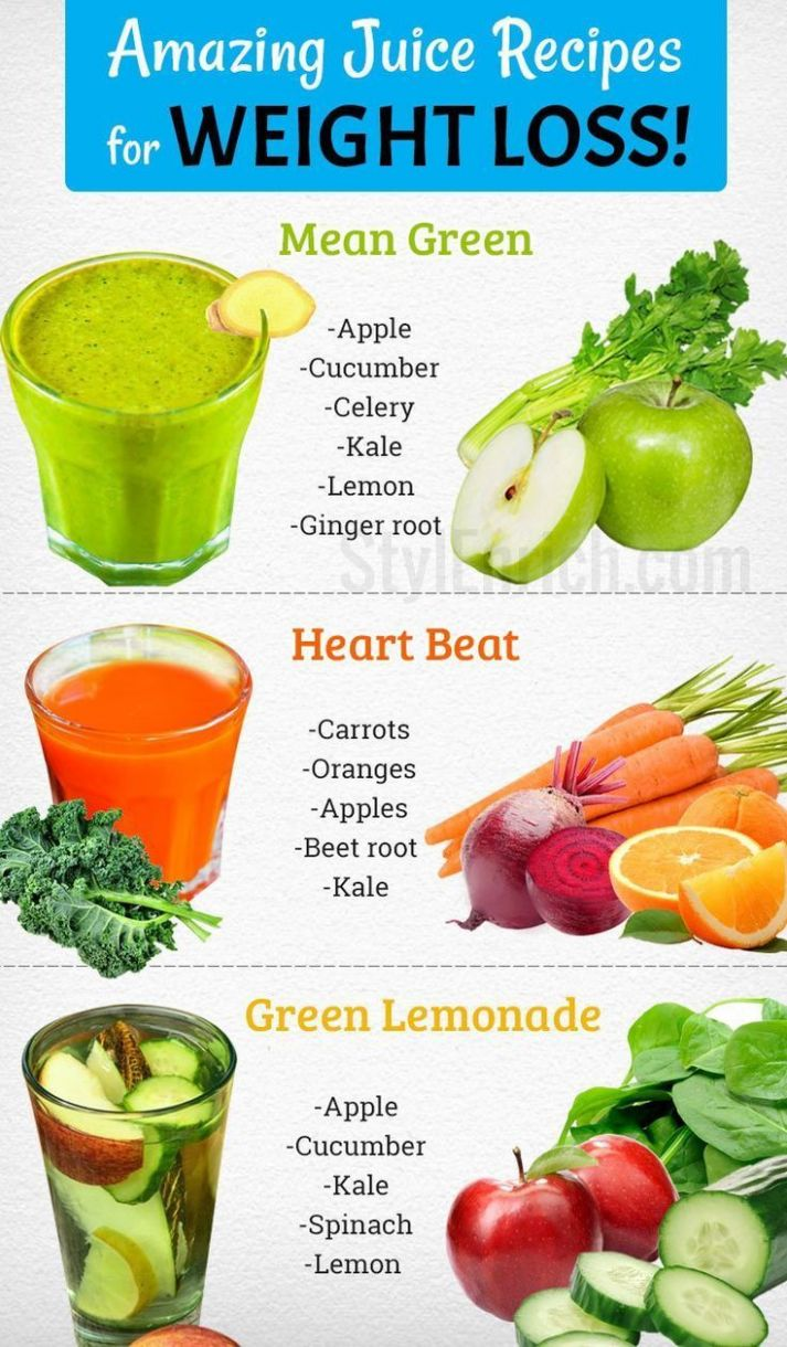 Pin on HEALTHY STUFF - Smoothie Recipes For Weight Loss And Detox