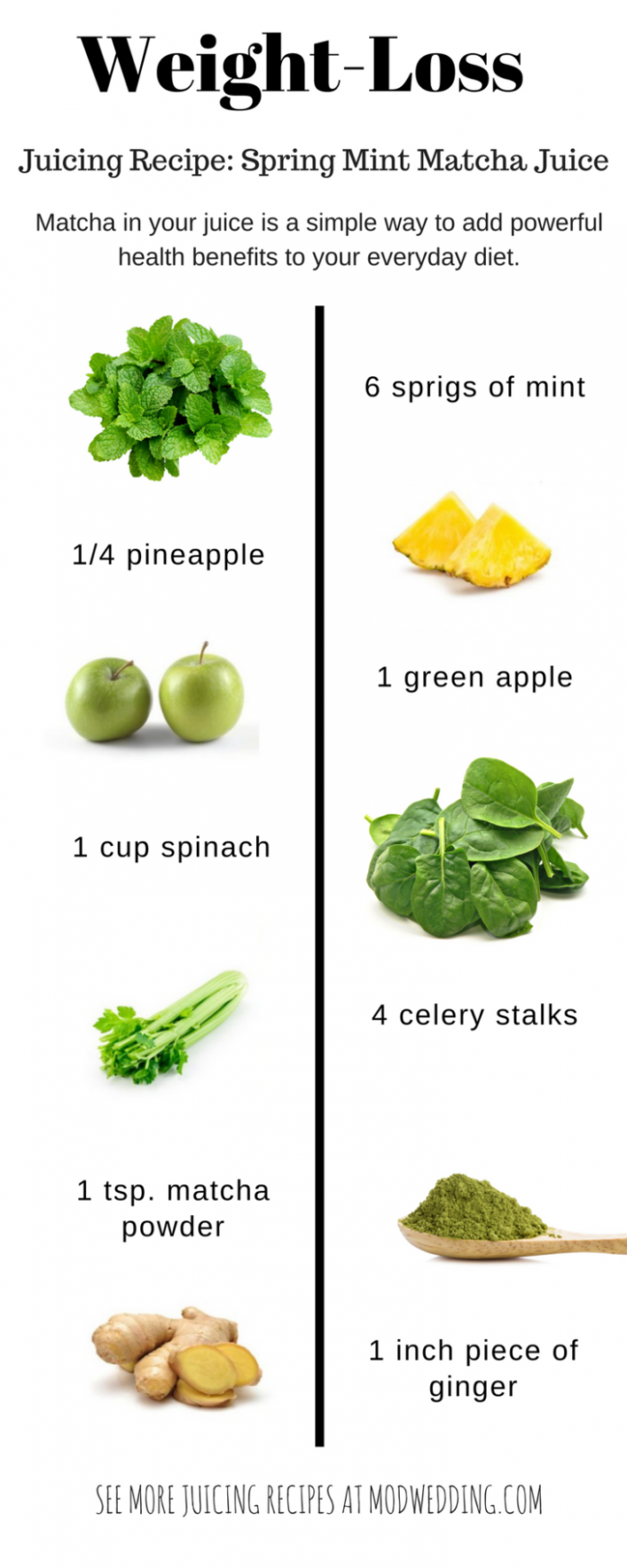 Pin on Juicing and cleansing