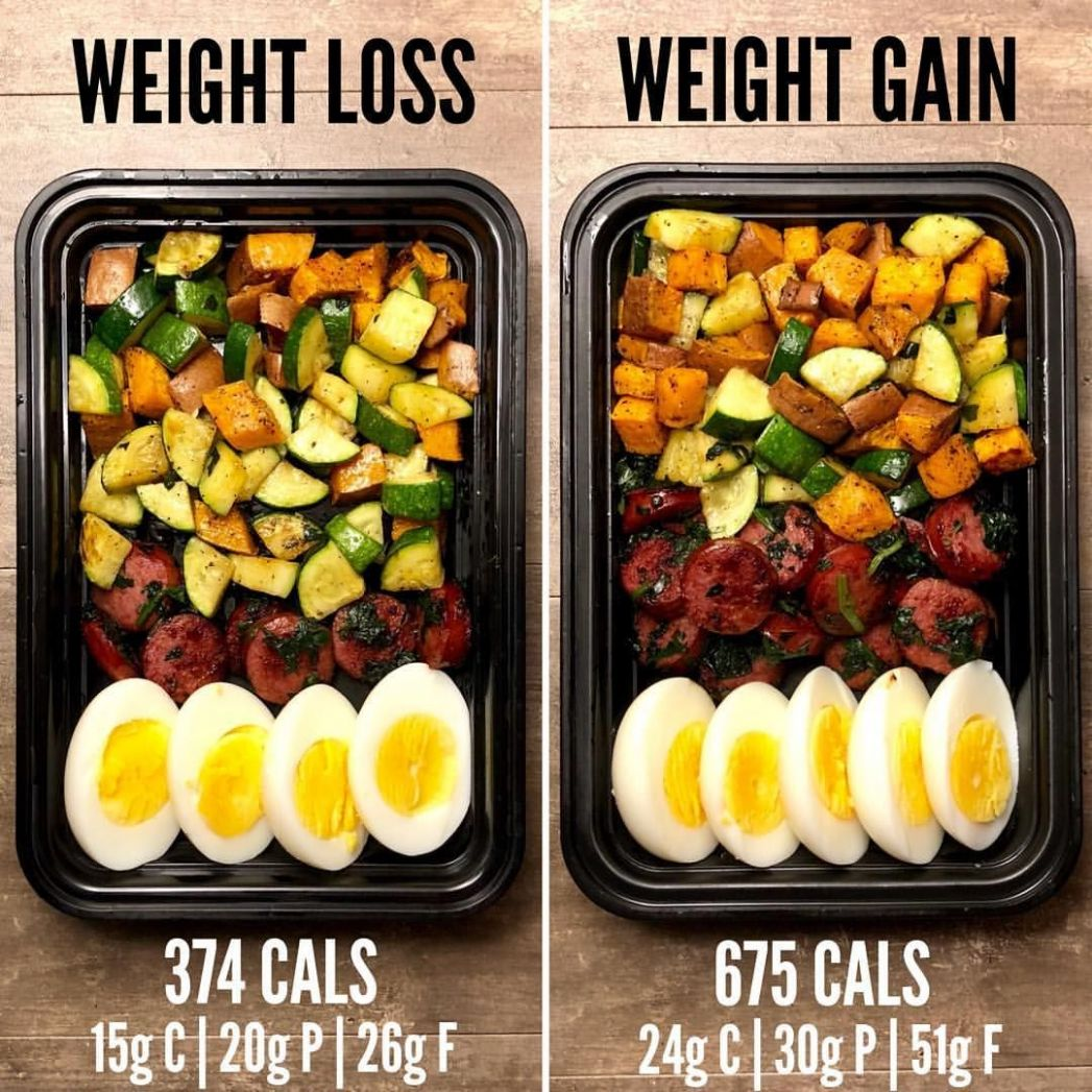 Pin on Meal Prep Ideas