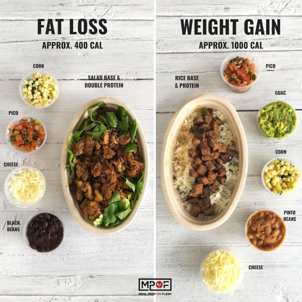 Pin on Meal Prep Tips - Food Recipes To Lose Weight