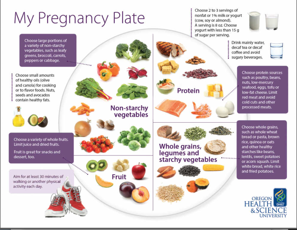 Pin on Mommy Thoughts - Food Recipes During Pregnancy