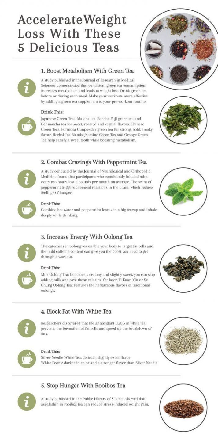 Pin on tea party - Recipe For Weight Loss Tea