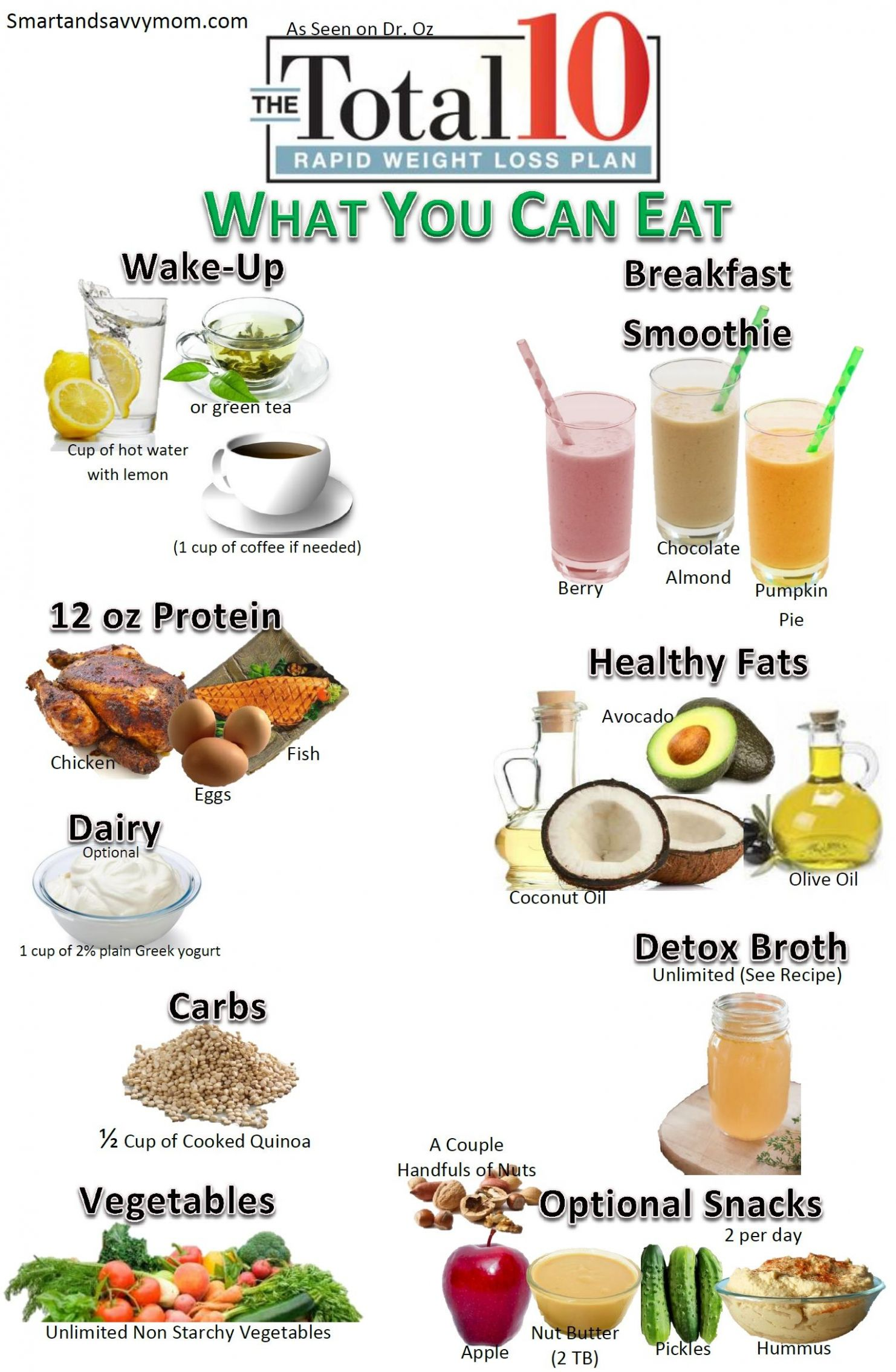 Pin on Total 11 Rapid Weight Loss Plan - Diet Recipes Weight Loss Tips