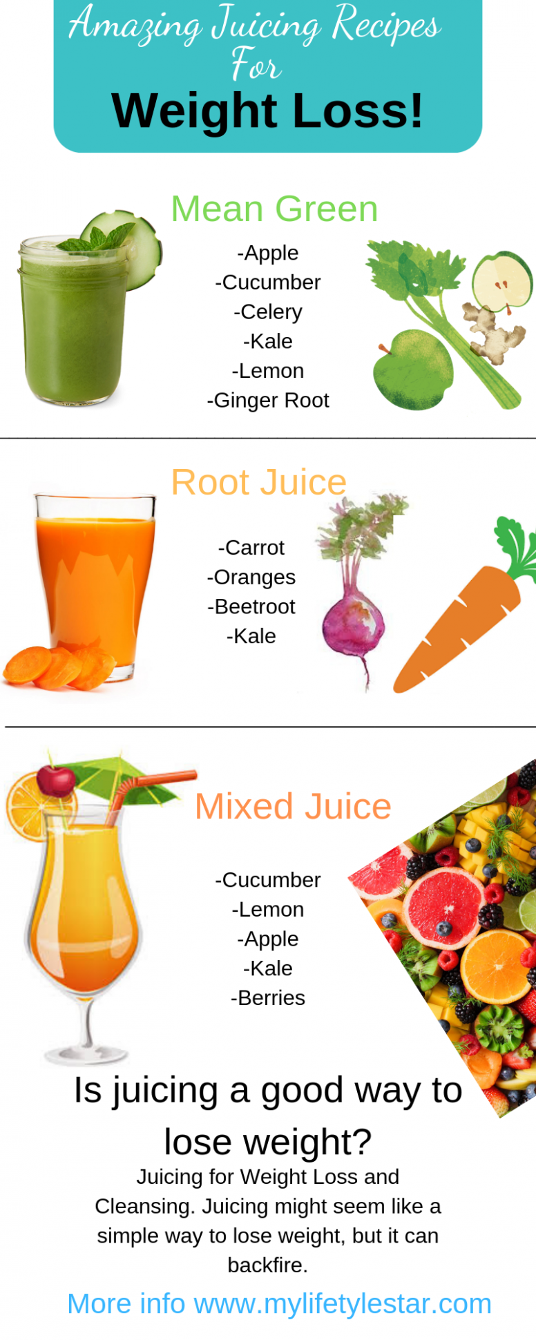 Pin on weight loss diet - Weight Loss Juicer Recipes