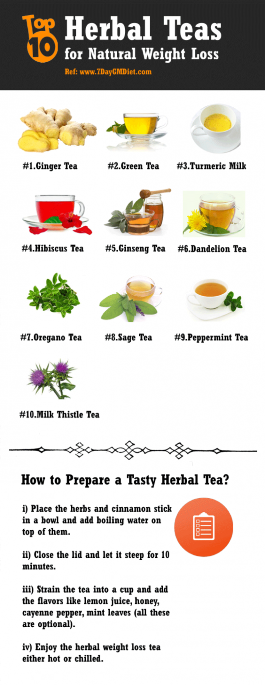 Pin on weight loss tea recipe - Recipe For Weight Loss Tea