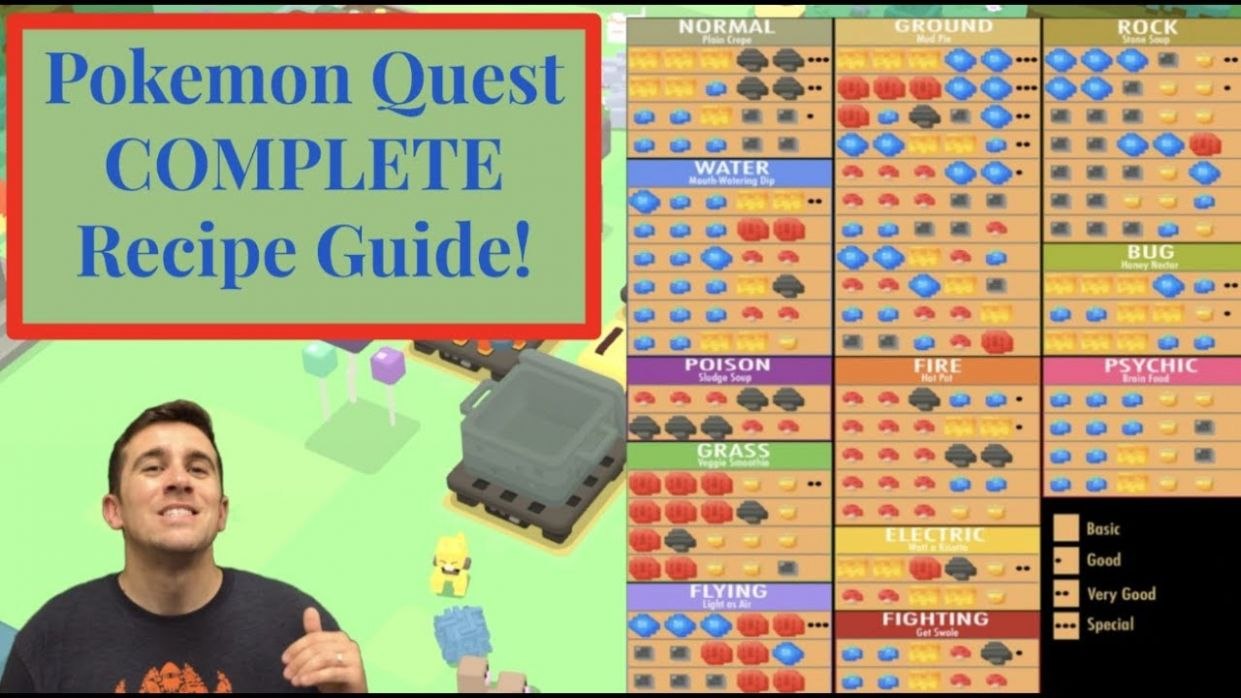 Pokemon Quest COMPLETE Recipe Guide - ALL 8 Recipes Tutorial - How To Cook  Every Recipe - Soup Recipes Pokemon Quest