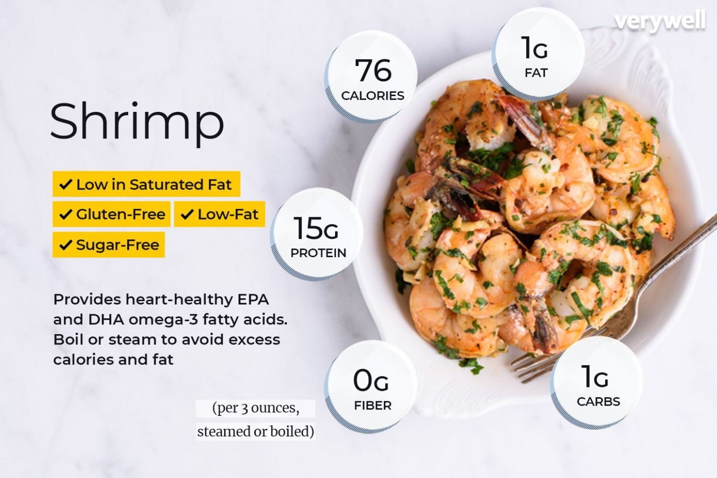 Shrimp Nutrition Facts and Health Benefits - Healthy Recipes Nutrition Facts