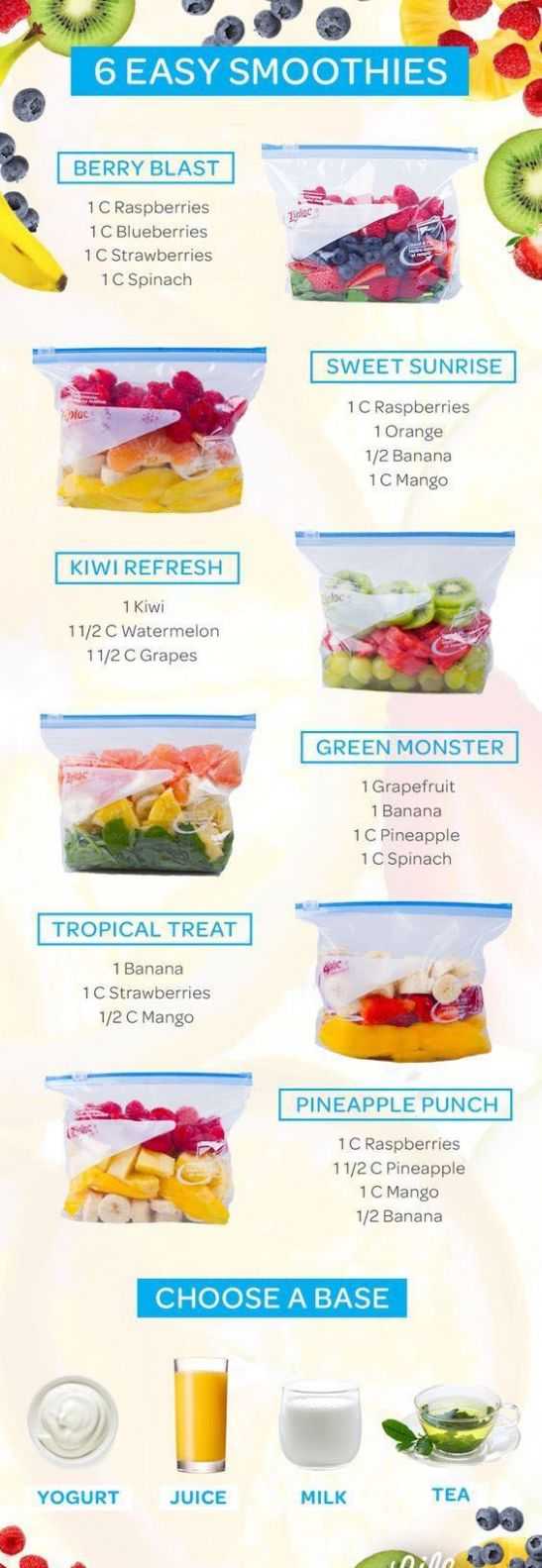 Sorry :( | Smoothies, Healthy eating, Healthy recipes - Recipes For Weight Loss Breakfast Shakes