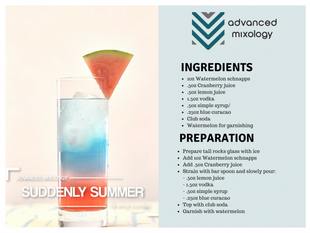 Suddenly Summer Cocktail Recipe – Advanced Mixology - Recipes Of Summer Drinks