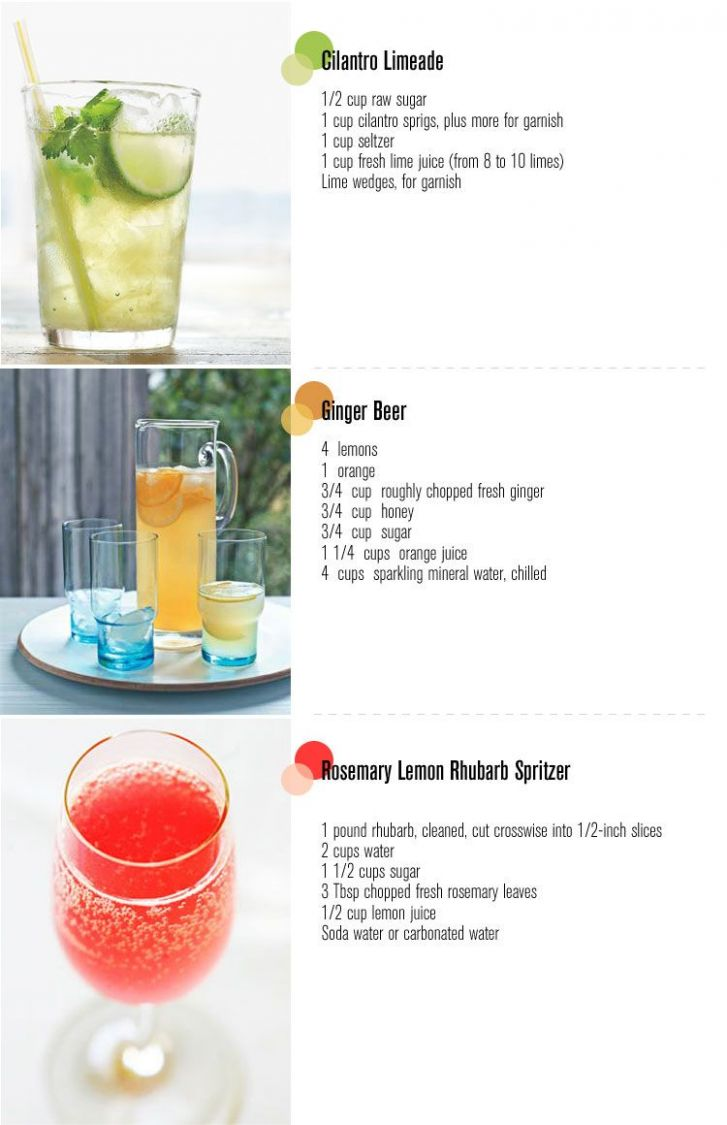 summer-drink-recipes | Summer drink recipes, Summer drinks, Food drink - Recipes Of Summer Drinks