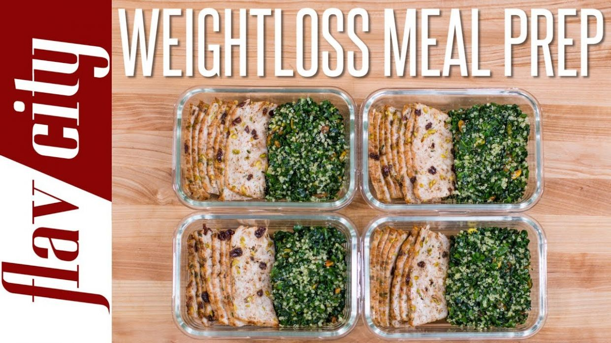 Tasty Weight Loss Recipes That Don't Suck - Chicken Meal Prep Under 10  Calories