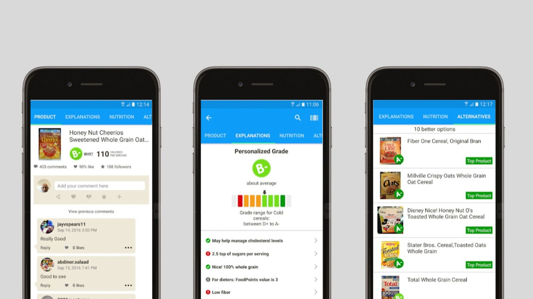 The 12 Best Weight Loss Apps of 12