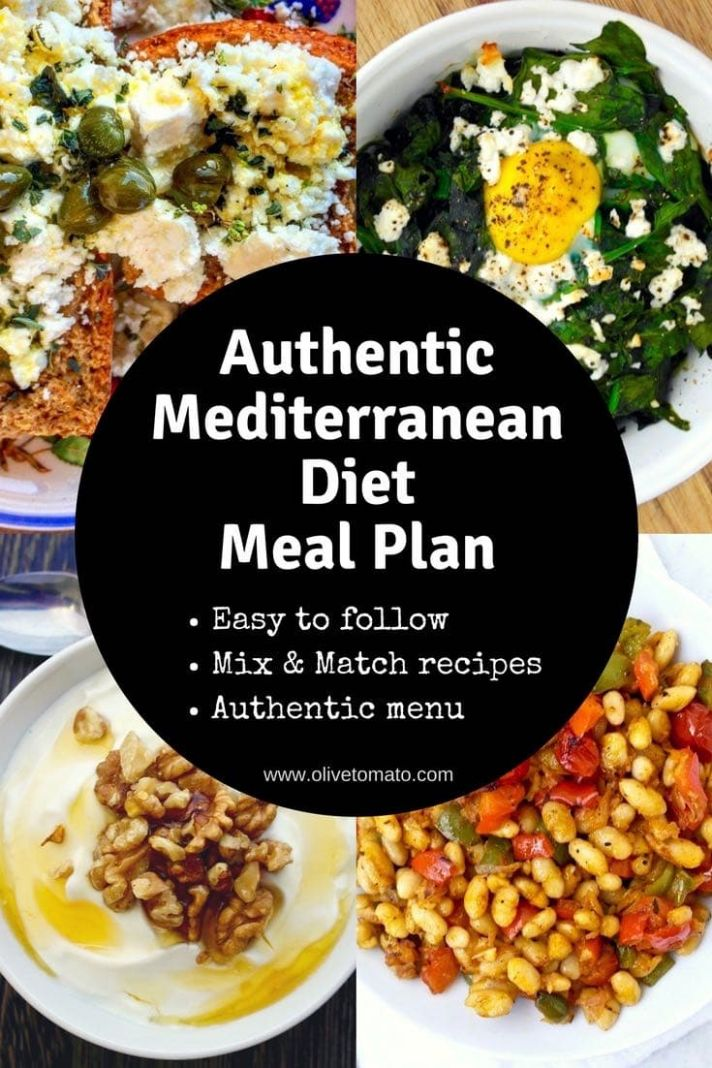 The Authentic Mediterranean Diet Meal Plan and Menu | Olive Tomato - Easy Recipes Mediterranean Diet