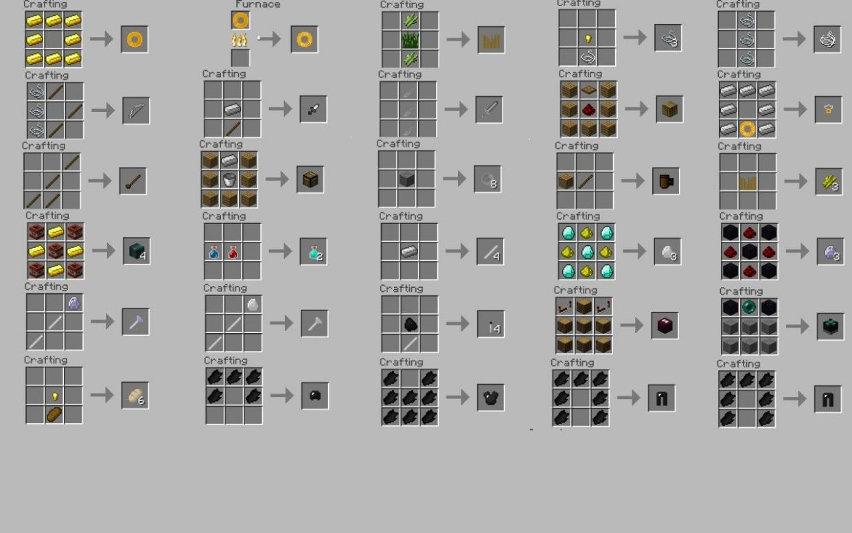 The Minecraft crafting guide, is a complete list of crafting ...