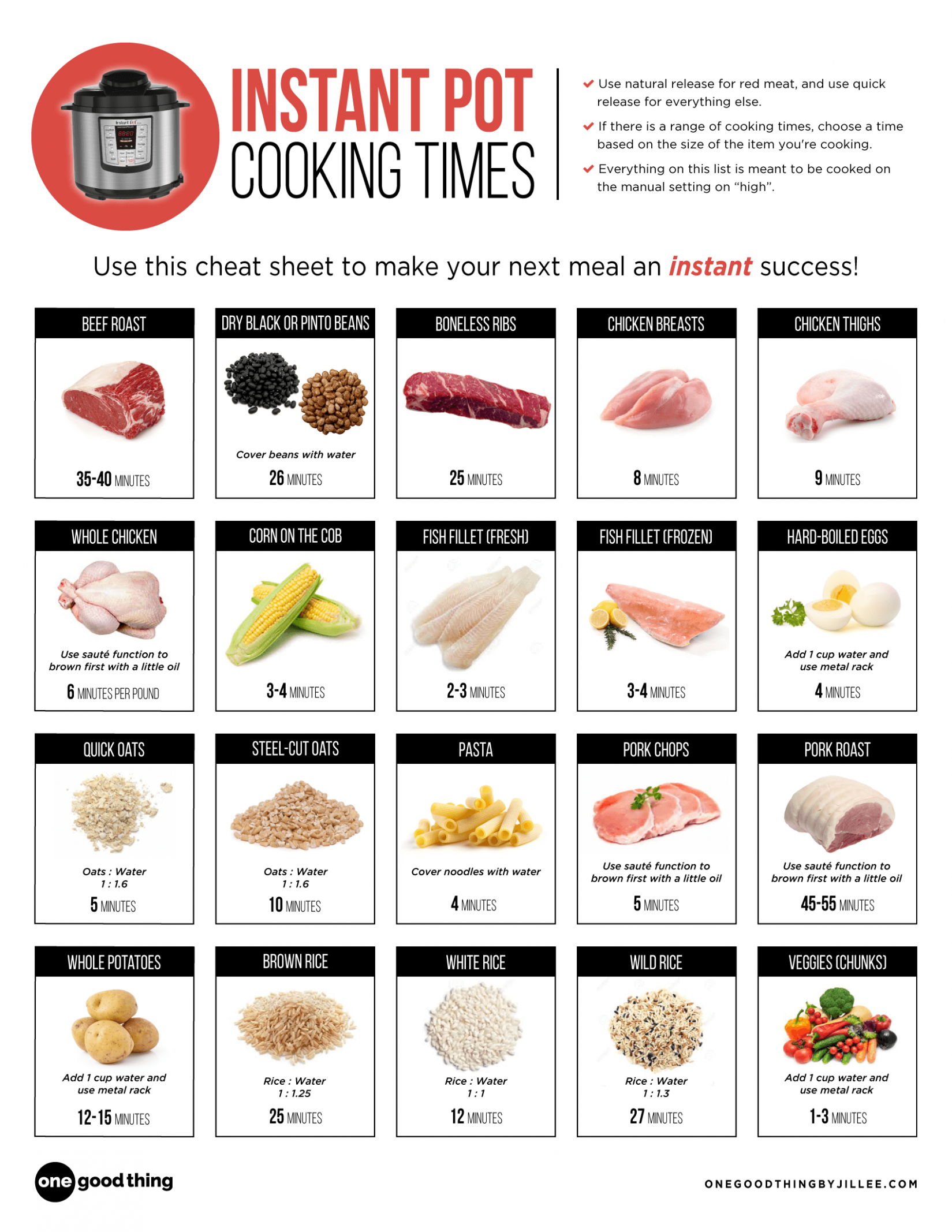 The Most Useful Instant Pot Cheat Sheet On the Web Just Got Better ..