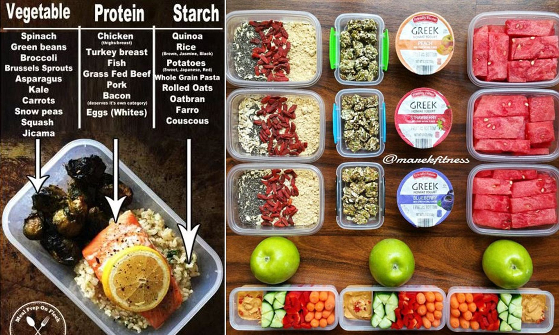 The perfect meal prep foods for weight loss revealed | Daily Mail ...