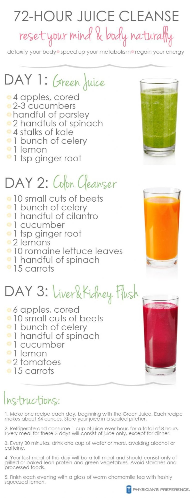 Three day easy cleanse with juicing in the day and a healthy meal ..