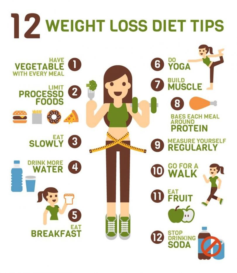 Tips For Weight Loss - Ganvwale - Diet Recipes Weight Loss Tips