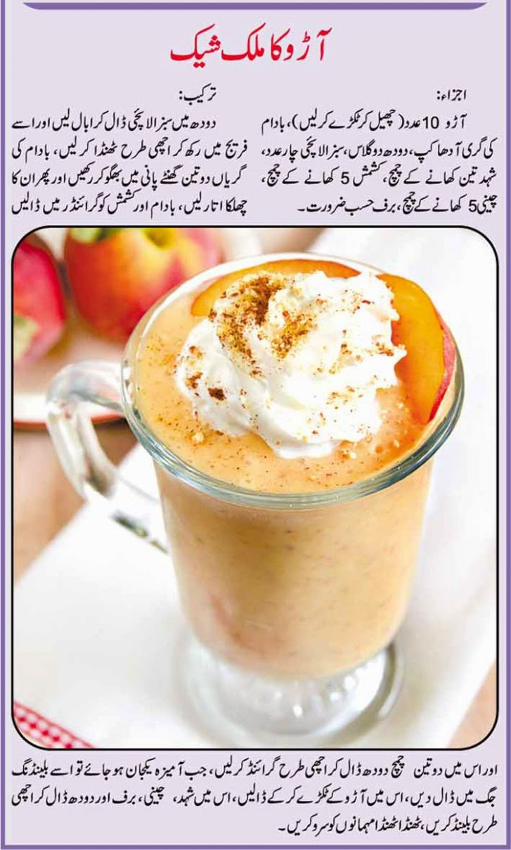 Urdu Recepies 10U: Urdu Recipe for Aro ka Shake