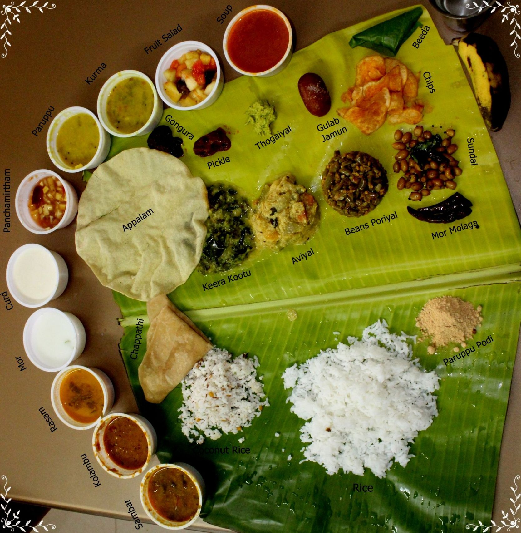 veg-full-meals-in tamilnadu combination of kerala and tamilnadu ...