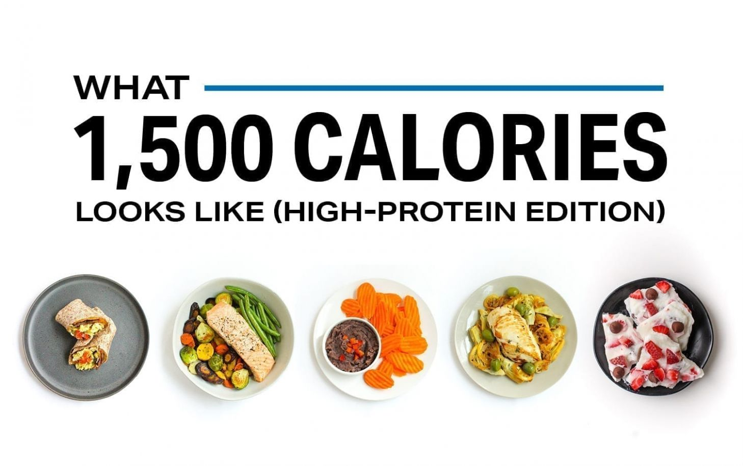 What 12,12 Calories Looks Like (High-Protein Edition) | Nutrition ...
