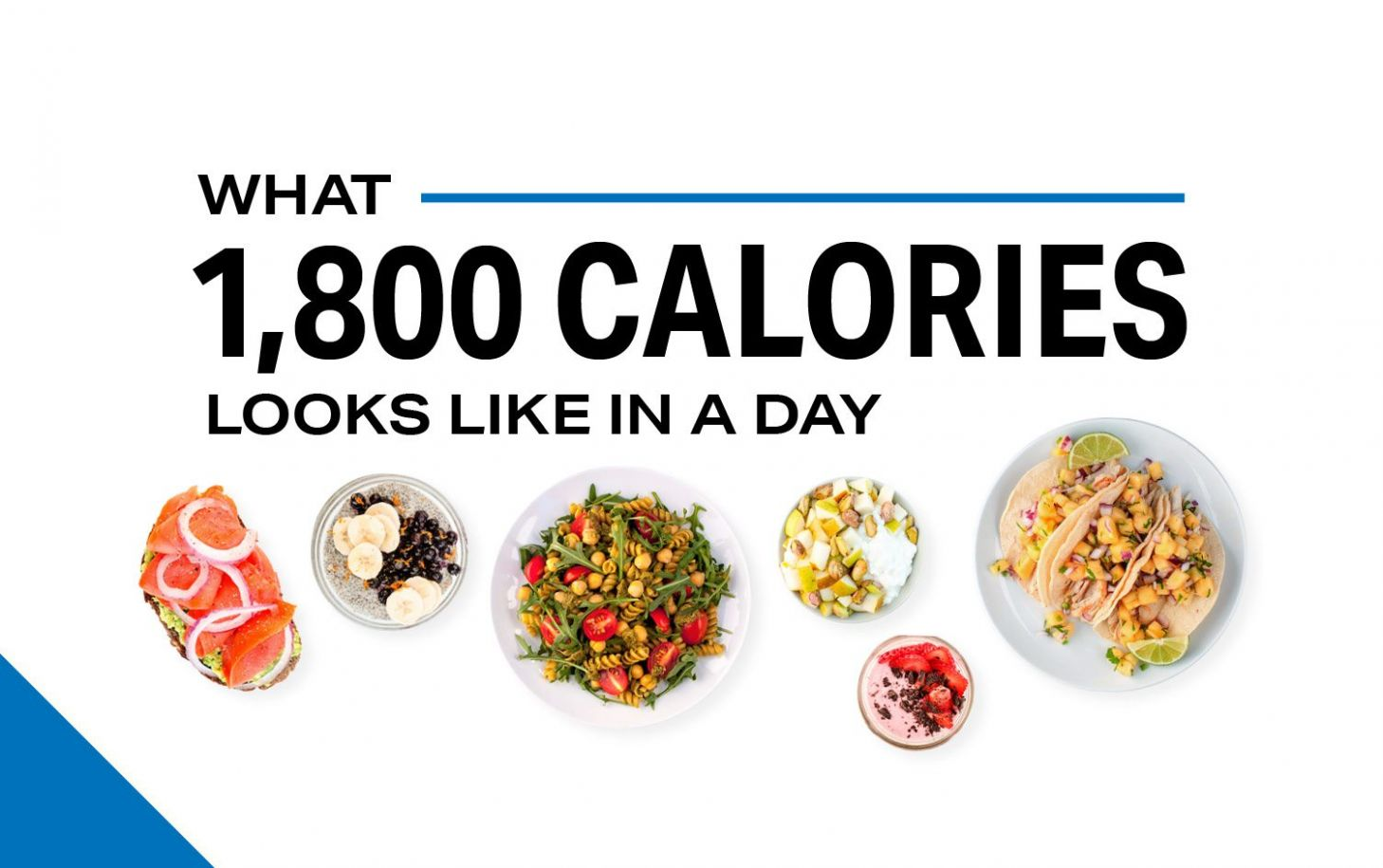What an 10,10-Calorie Day Looks Like | Weight Loss | MyFitnessPal