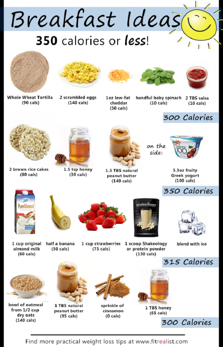 Your breakfast should be big enough to fill your stomach. In ...